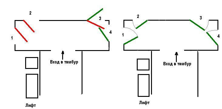 нормы установки дверей в многоквартирном доме